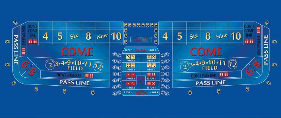 Roulette minimum and maximum bet