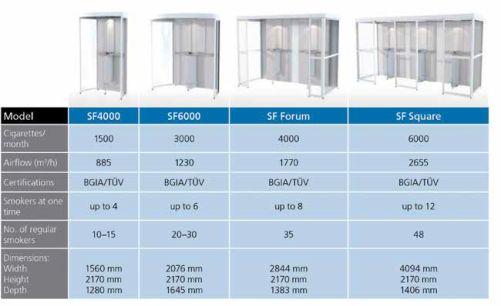 model cabina antifumat