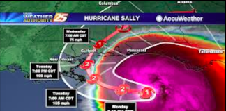 Hurricane Sally Uraganul Sally